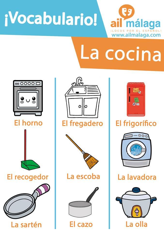 vocabulario la cocina