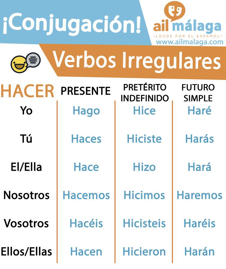 hacer verbo irregular
