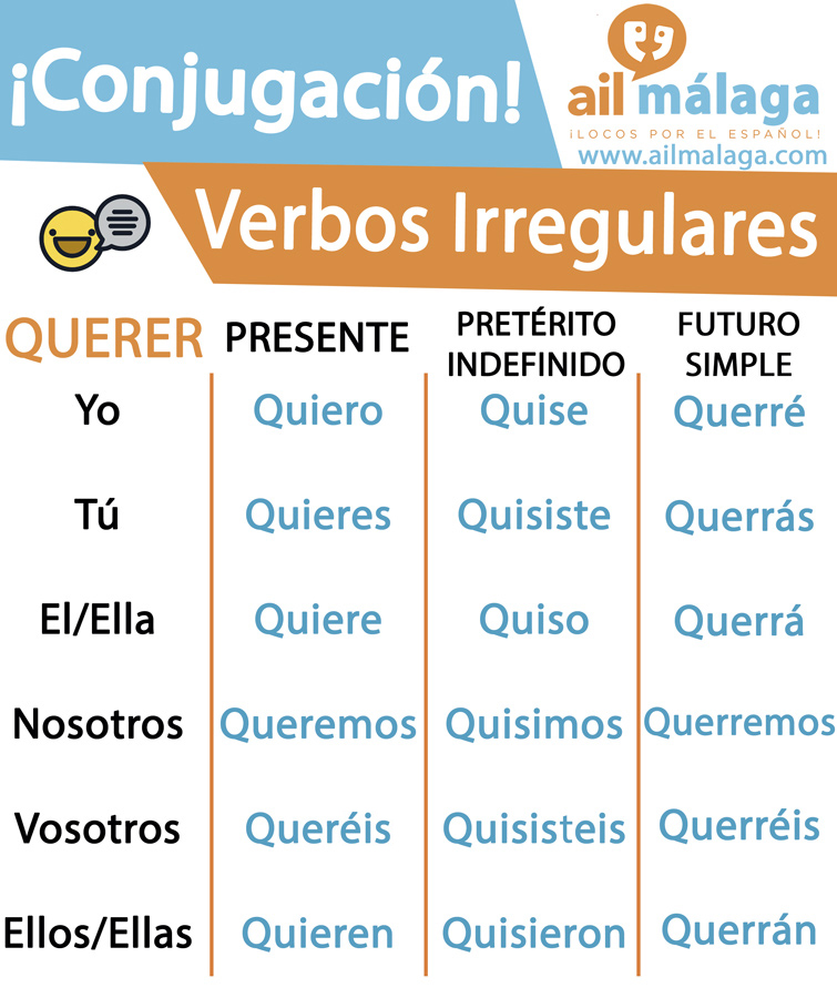 querer verbo irregular