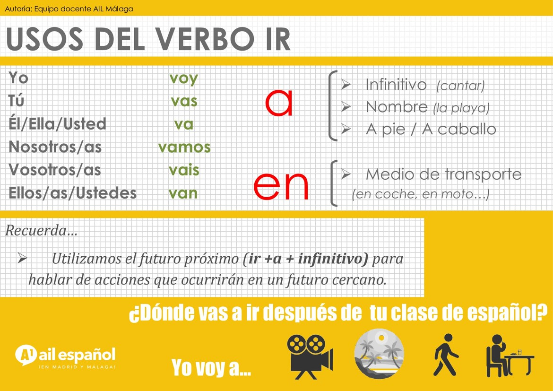 A1 INFOGRAFIA VERBO IR + A + INFINITIVO grammar AIL Malaga Spanish Language School