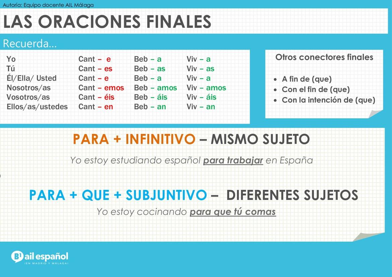 B1 INFOGRAFIA LAS ORACIONES FINALES - grammar - AIL Malaga Spanish Language School
