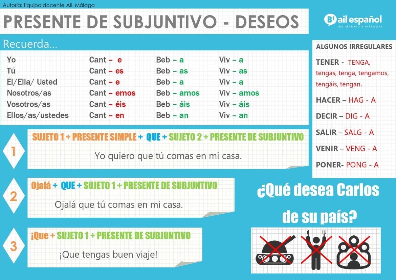 B1 INFOGRAFIA - PRESENTE DE SUBJUNTIVO grammar - AIL Malaga Spanish Language School
