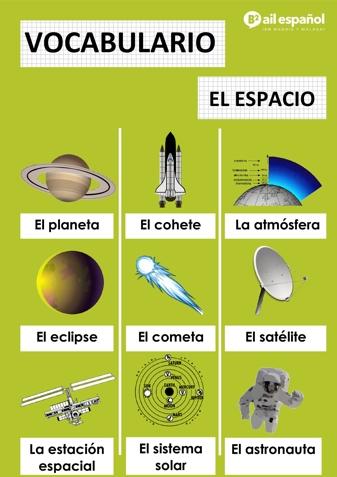EL ESPACIO - AIL Malaga Spanish Language School study materials