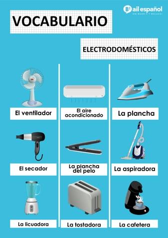 ELECTRODOMESTICOS - AIL Malaga Spanish Language School study materials