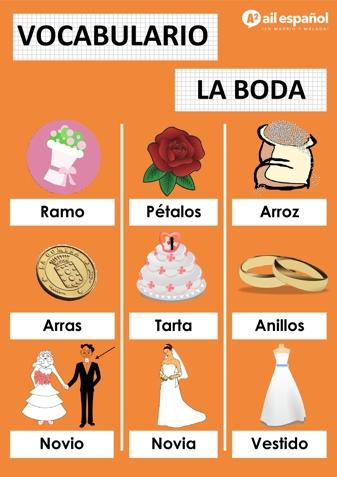 LA BODA - AIL Malaga Spanish Language School study materials