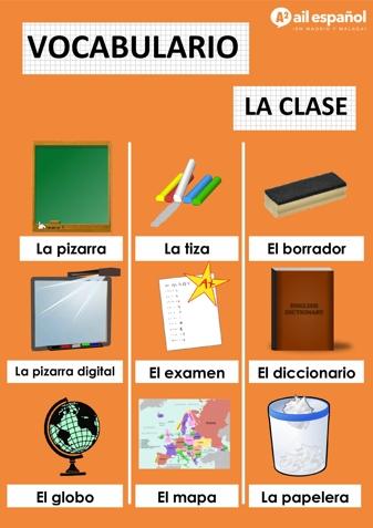 LA CLASE - AIL Malaga Spanish Language School study materials
