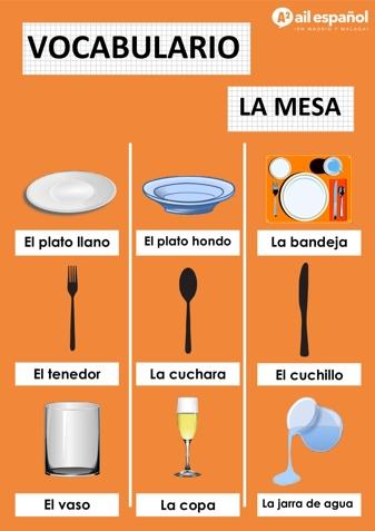 LA MESA - AIL Malaga Spanish Language School study materials