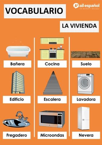 LA VIVIENDA - AIL Malaga Spanish Language School study materials