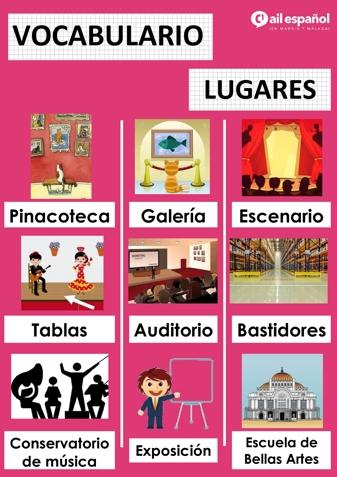 LUGARES - AIL Malaga Spanish Language School study materials