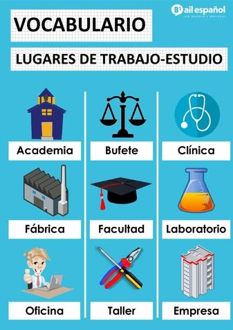 LUGARES DE TRABAJO - AIL Malaga Spanish Language School study materials