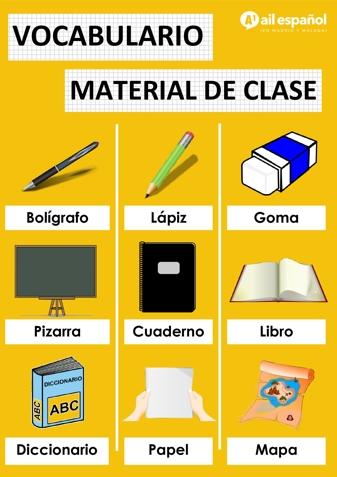 MATERIALES DE CLASE - AIL Malaga Spanish Language School study materials