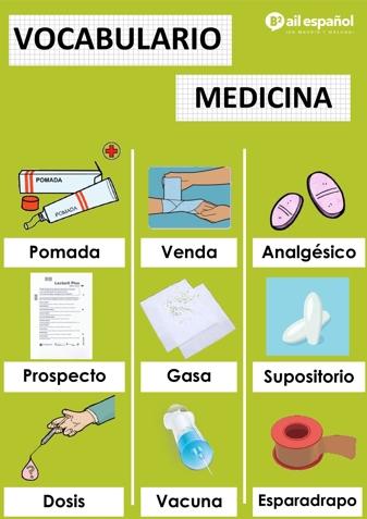 MEDICINA - AIL Malaga Spanish Language School study materials