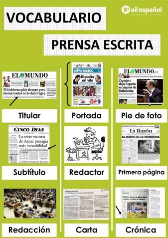 PRENSA ESCRITA - AIL Malaga Spanish Language School study materials
