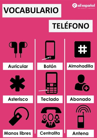 TELEFONO - AIL Malaga Spanish Language School study materials
