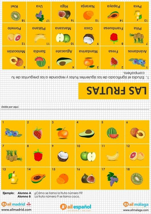 MEMORY LAS FRUTAS IMPRIMIBLE practice new vocabulary