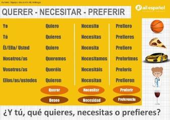 A1 INFOGRAFIA QUERER PREFERIR NECESITAR - grammar - AIL Malaga Spanish Language School