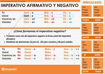A2 INFOGRAFIA IMPERATIVO AIL Malaga spanish grammar